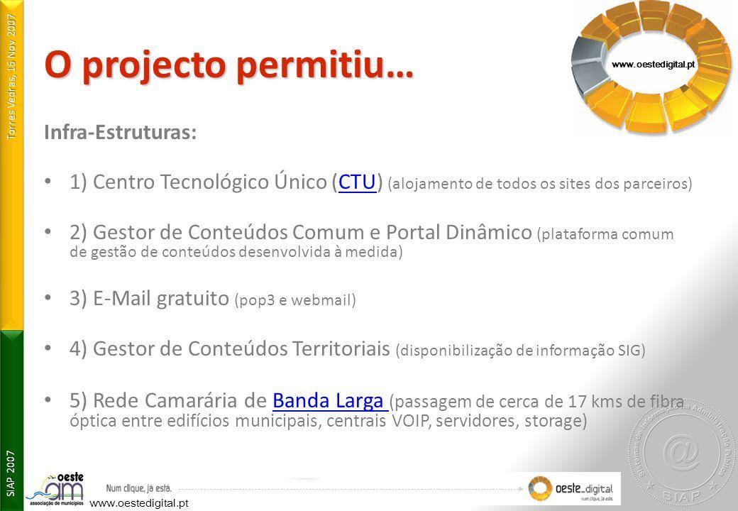 Torres Vedras, 16 Nov 2007 SIAP 2007 www.oestedigital.pt O projecto permitiu… Infra-Estruturas: 1) Centro Tecnológico Único (CTU) (alojamento de todos