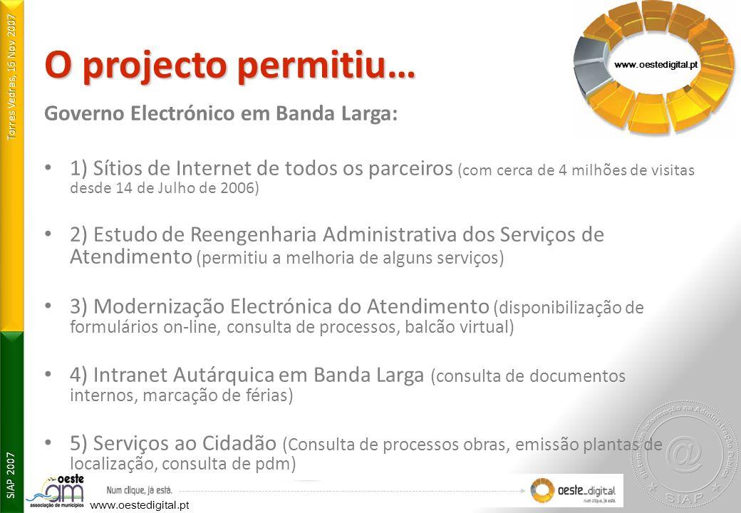 Torres Vedras, 16 Nov 2007 SIAP 2007 www.oestedigital.pt Governo Electrónico em Banda Larga: 1) Sítios de Internet de todos os parceiros (com cerca de