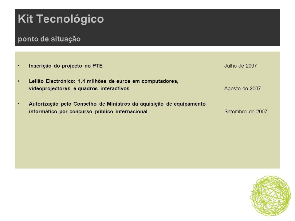 Kit Tecnológico ponto de situação Inscrição do projecto no PTEJulho de 2007 Leilão Electrónico: 1.4 milhões de euros em computadores, videoprojectores e quadros interactivos Agosto de 2007 Autorização pelo Conselho de Ministros da aquisição de equipamento informático por concurso público internacional Setembro de 2007