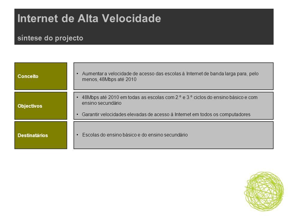 Internet de Alta Velocidade síntese do projecto Conceito Aumentar a velocidade de acesso das escolas à Internet de banda larga para, pelo menos, 48Mbp