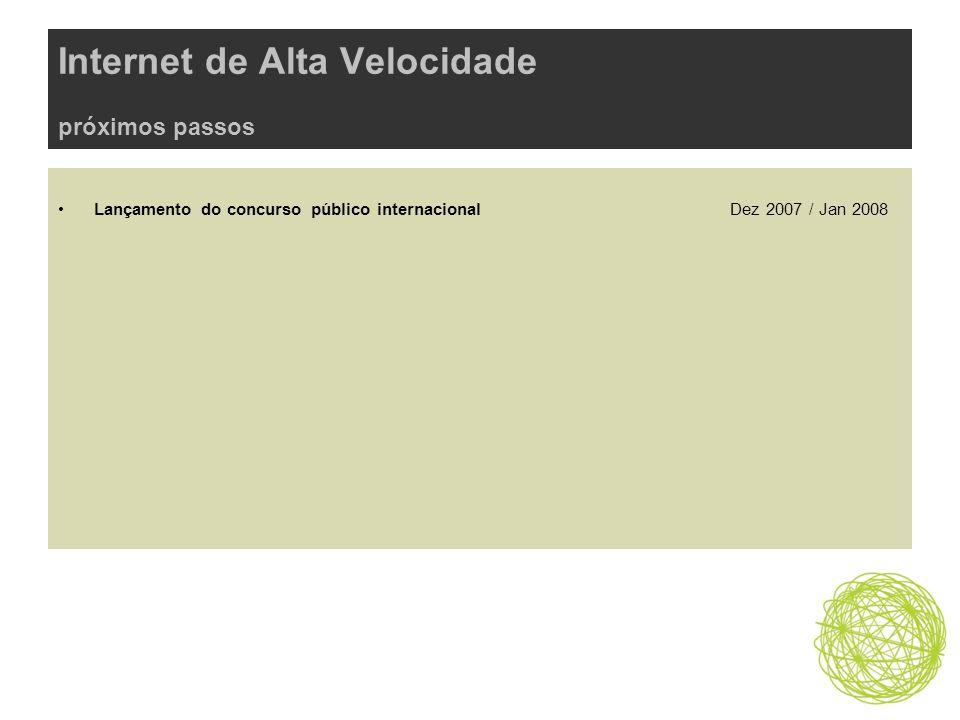 Internet de Alta Velocidade próximos passos Lançamento do concurso público internacional Dez 2007 / Jan 2008