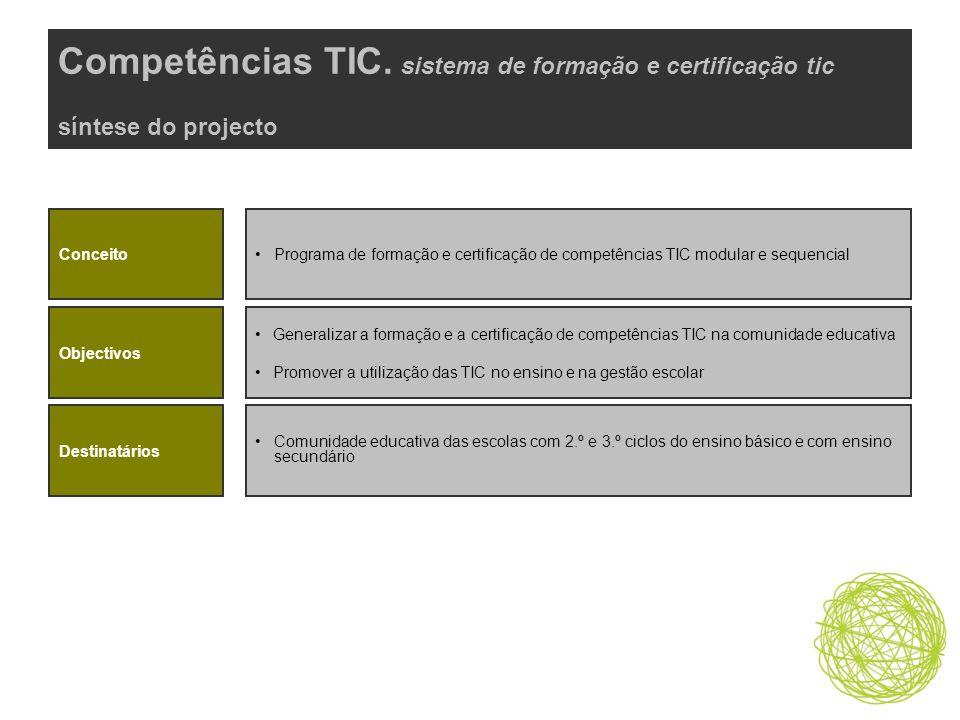 Competências TIC. sistema de formação e certificação tic síntese do projecto Conceito Programa de formação e certificação de competências TIC modular