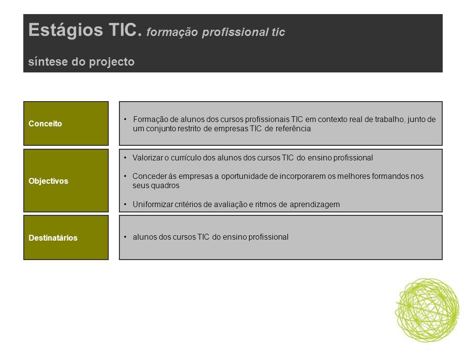 Estágios TIC.