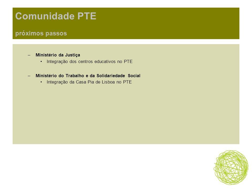Comunidade PTE próximos passos –Ministério da Justiça Integração dos centros educativos no PTE –Ministério do Trabalho e da Solidariedade Social Integração da Casa Pia de Lisboa no PTE