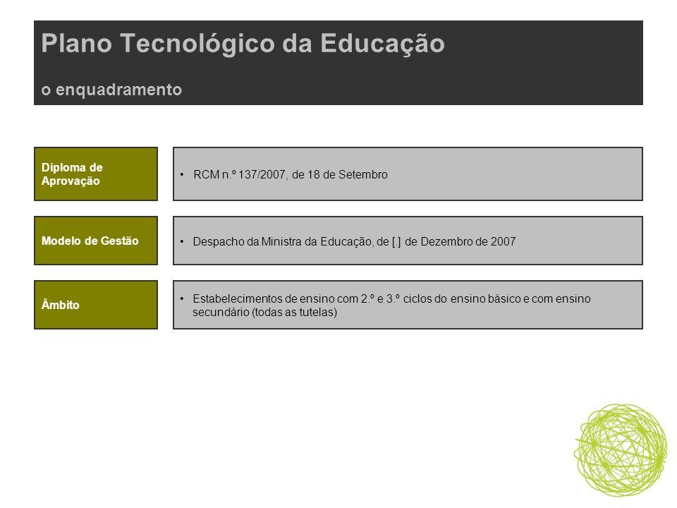 Plano Tecnológico da Educação objectivo estratégico e metas Objectivo estratégico Colocar Portugal entre os cinco países europeus mais avançados na modernização tecnológica do ensino em 2010 Metas Velocidade de ligação à Internet Número de alunos por computador com ligação à Internet Percentagem de docentes com certificação TIC EU 2006 6 Mbps 8,3 25% Portugal 2007 4 Mbps 12,8 - Portugal 2010 48 Mbps 2 90%