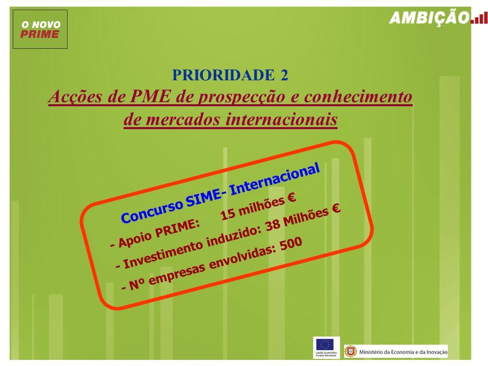 PRIORIDADE 2 Acções de PME de prospecção e conhecimento de mercados internacionais Concurso SIME- Internacional - Apoio PRIME: 15 milhões - Investimen