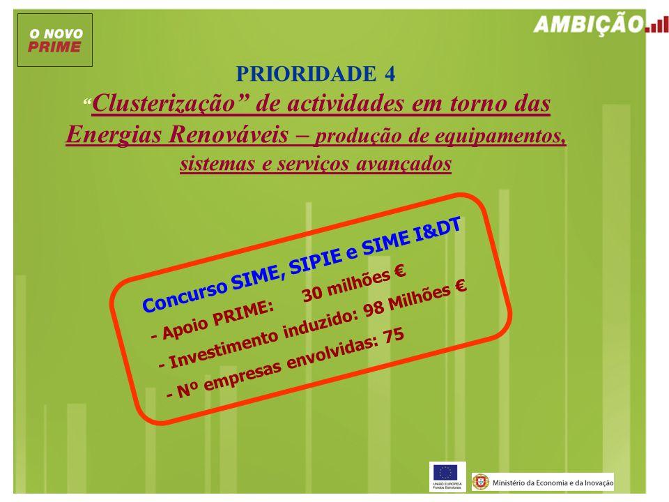 PRIORIDADE 4 Clusterização de actividades em torno das Energias Renováveis – produção de equipamentos, sistemas e serviços avançados Concurso SIME, SI