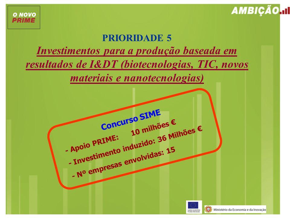 PRIORIDADE 5 Investimentos para a produção baseada em resultados de I&DT (biotecnologias, TIC, novos materiais e nanotecnologias) Concurso SIME - Apoi