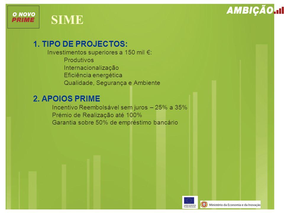 SIME 1. TIPO DE PROJECTOS: Investimentos superiores a 150 mil : Produtivos Internacionalização Eficiência energética Qualidade, Segurança e Ambiente 2