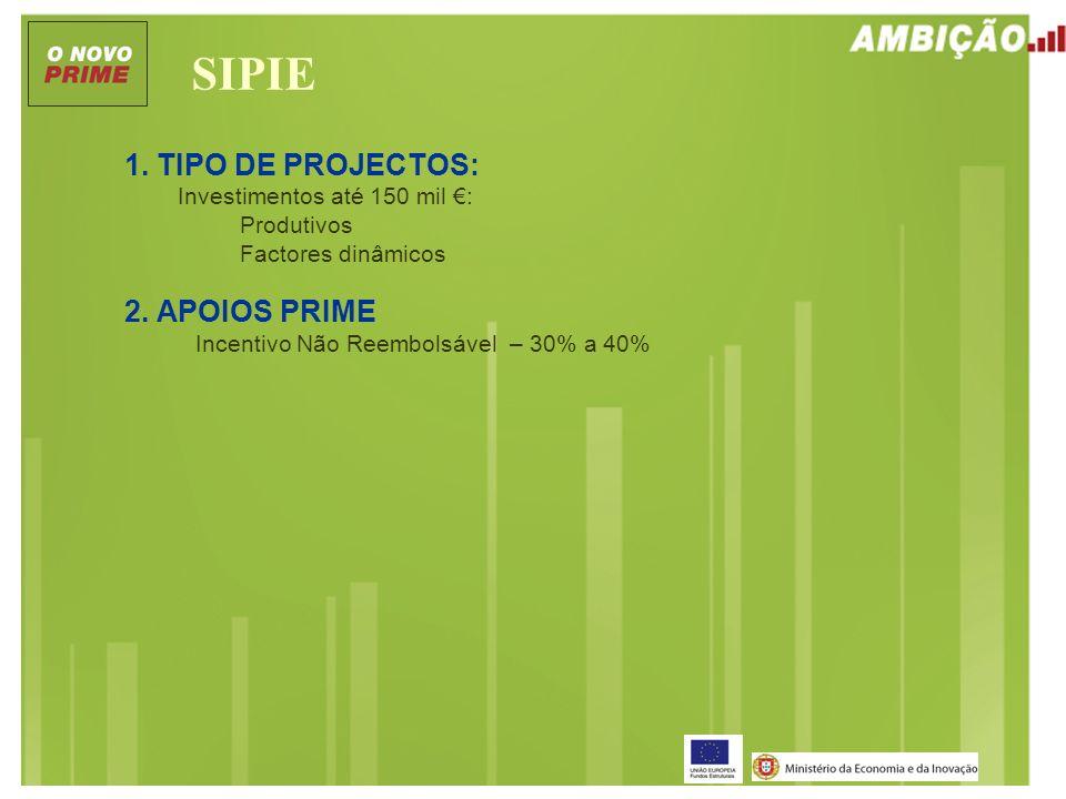 SIPIE 1. TIPO DE PROJECTOS: Investimentos até 150 mil : Produtivos Factores dinâmicos 2. APOIOS PRIME Incentivo Não Reembolsável – 30% a 40%