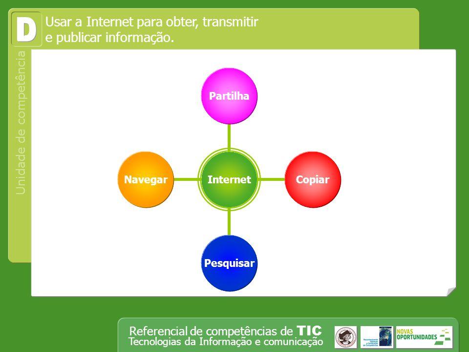 Operar, em segurança, equipamento tecnológico, designadamente o computador Unidade de competência Referencial de competências de TIC Tecnologias da Informação e comunicação Usar a Internet para obter, transmitir e publicar informação.