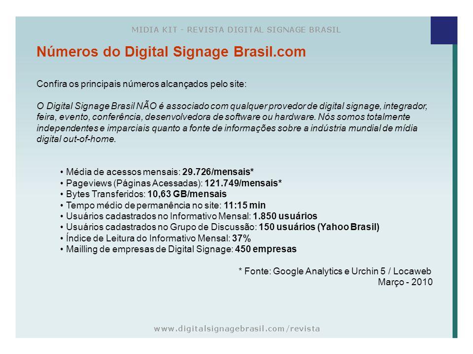 Números do Digital Signage Brasil.com Confira os principais números alcançados pelo site: O Digital Signage Brasil NÃO é associado com qualquer proved