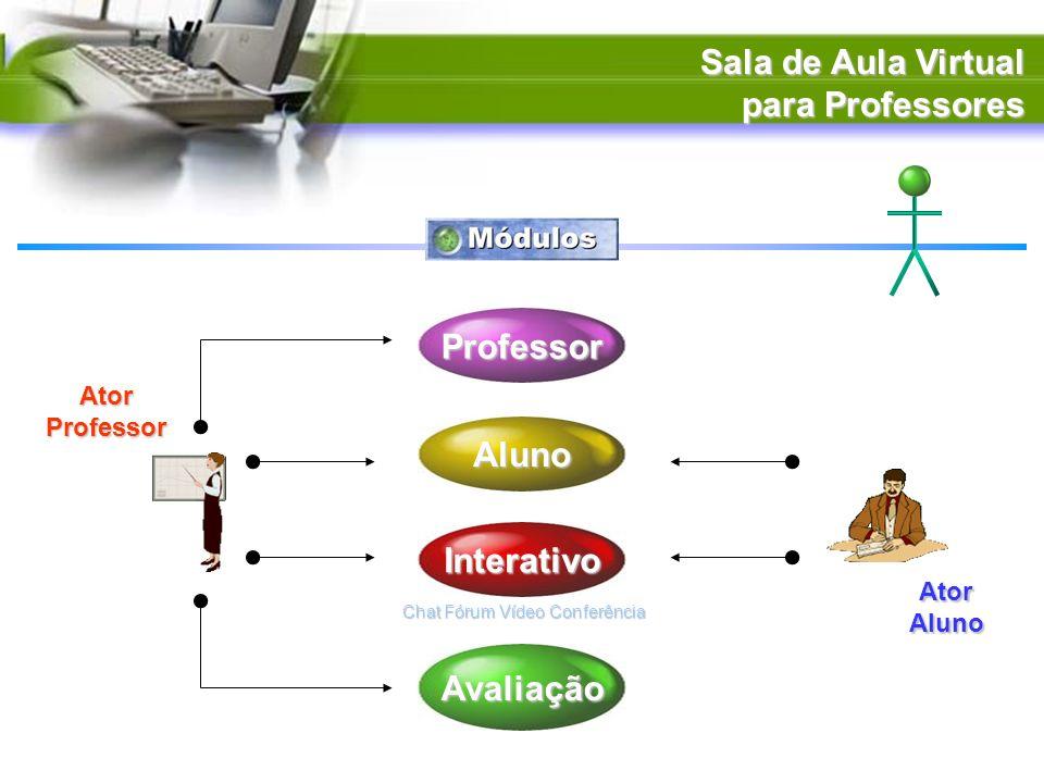 Sala de Aula Virtual para Professores Professor Aluno Avaliação AtorProfessor Chat Fórum Vídeo Conferência Interativo AtorAluno