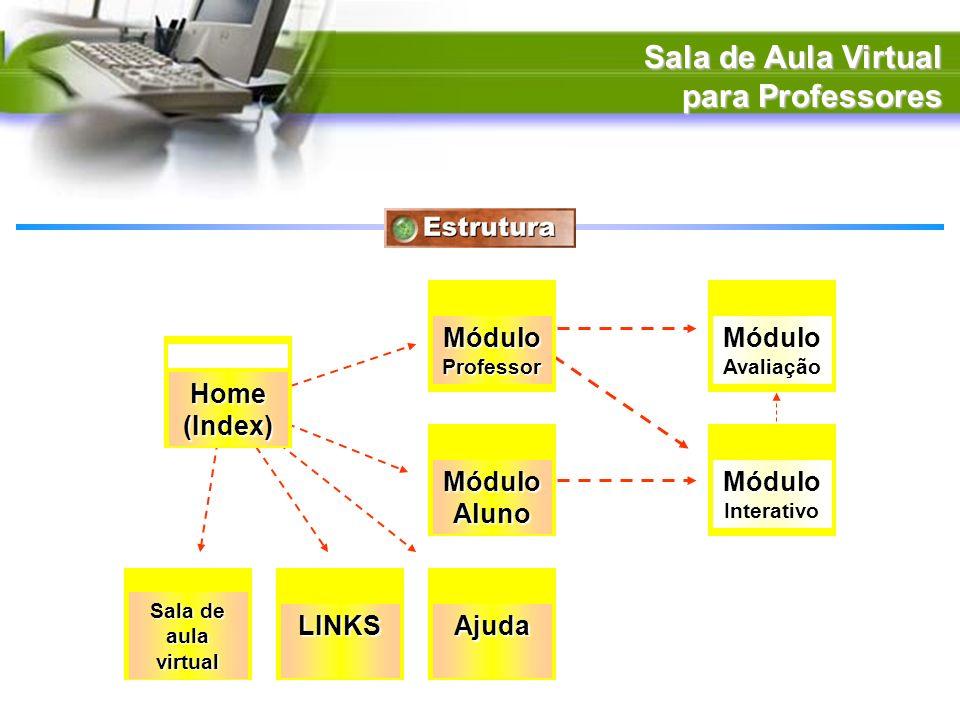 Sala de Aula Virtual para Professores Sala de aula virtual LINKSAjuda MóduloProfessor MóduloAlunoMóduloInterativo MóduloAvaliação Home(Index)
