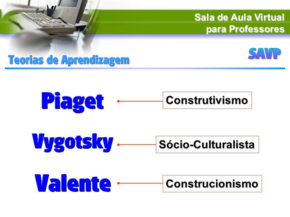 Sala de Aula Virtual para Professores Construtivismo Construcionismo Sócio-Culturalista