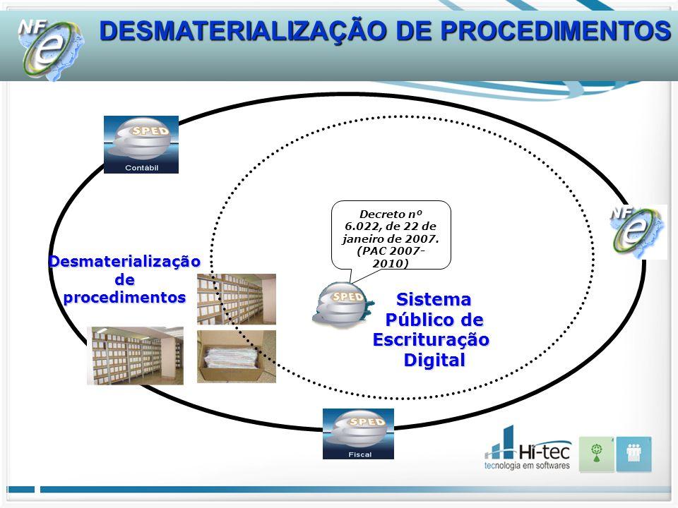 Desmaterializaçãodeprocedimentos Sistema Público de EscrituraçãoDigital Decreto nº 6.022, de 22 de janeiro de 2007. (PAC 2007- 2010) DESMATERIALIZAÇÃO