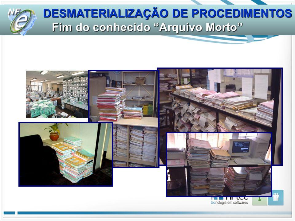 DESMATERIALIZAÇÃO DE PROCEDIMENTOS... DESMATERIALIZAÇÃO DE PROCEDIMENTOS Fim do conhecido Arquivo Morto