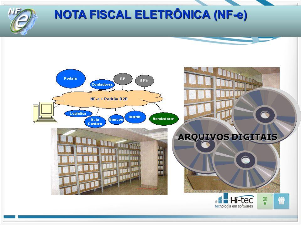 ARQUIVOS DIGITAIS NOTA FISCAL ELETRÔNICA (NF-e)