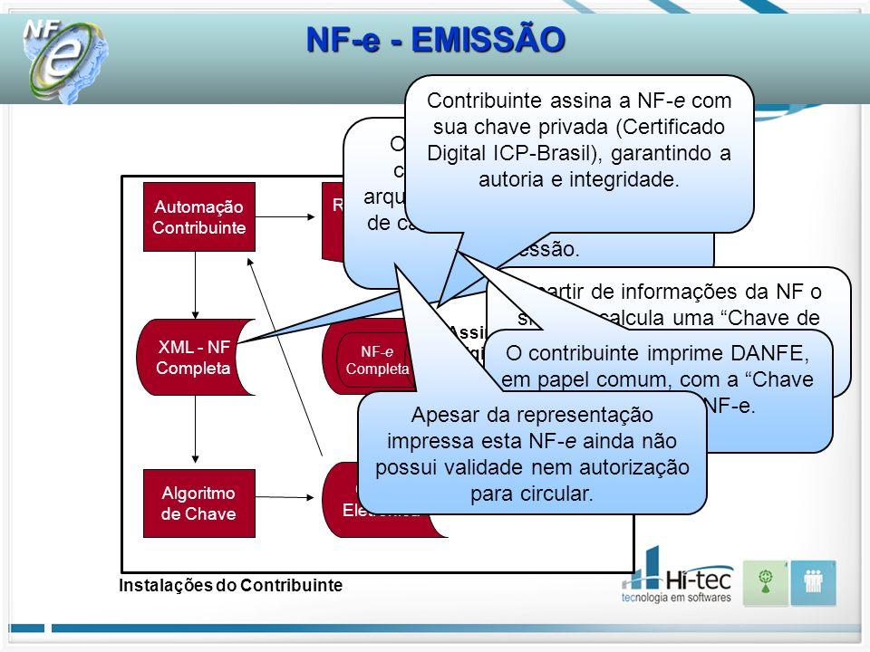 NF-e - EMISSÃO Automação Contribuinte XML - NF Completa Chave Eletrônica Algoritmo de Chave Representação da NF-e NF-e Completa Assinatura Digital do Contribuinte Instalações do Contribuinte O Sistema de Automação do contribuinte deve gravar um arquivo XML com todo o conteúdo de cada Nota Fiscal antes da sua impressão.
