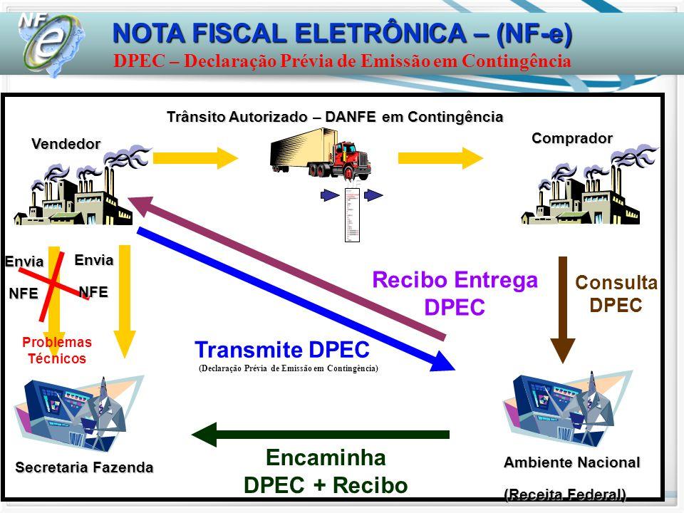 Secretaria Fazenda Vendedor Comprador Envia NFE NFE Problemas Técnicos Ambiente Nacional (Receita Federal) Transmite DPEC (Declaração Prévia de Emissã