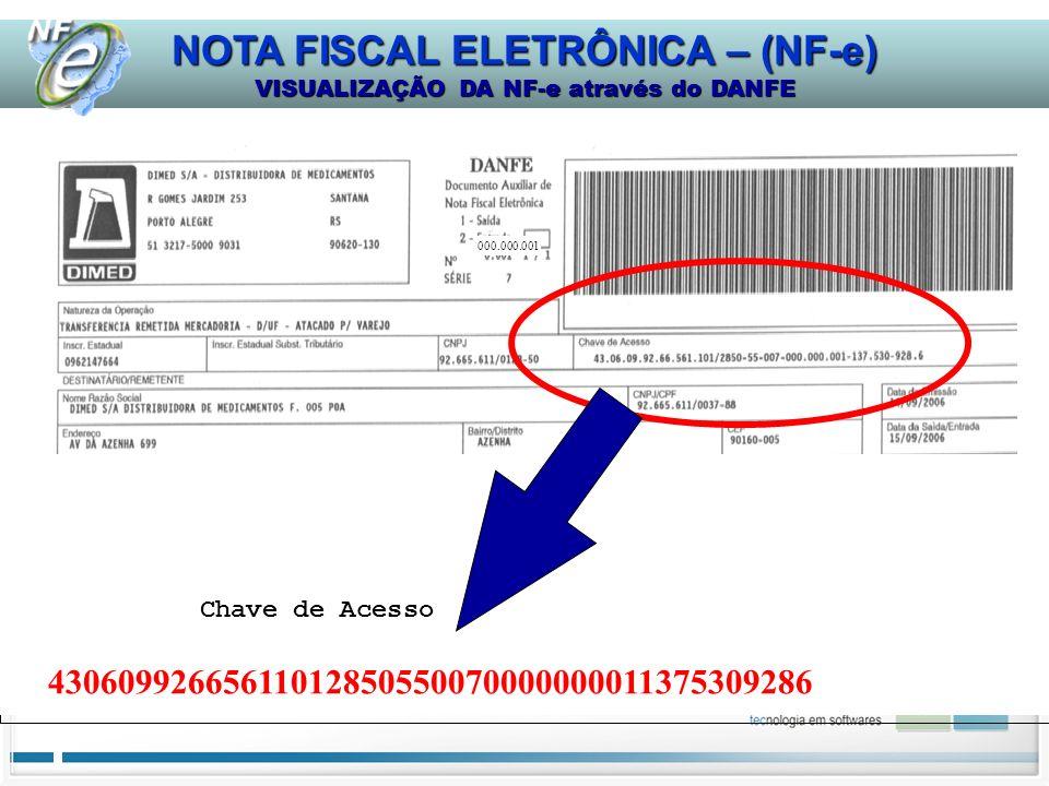 46 43060992665611012850550070000000011375309286 Chave de Acesso 000.000.001 NOTA FISCAL ELETRÔNICA – (NF-e) VISUALIZAÇÃO DA NF-e através do DANFE
