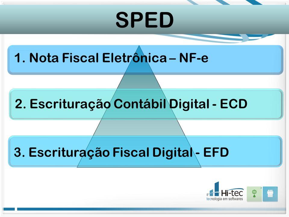 SPED 1. Nota Fiscal Eletrônica – NF-e 2. Escrituração Contábil Digital - ECD 3. Escrituração Fiscal Digital - EFD