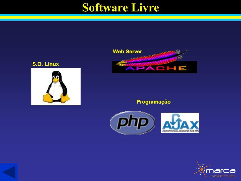 Software Livre Programação S.O. Linux Web Server
