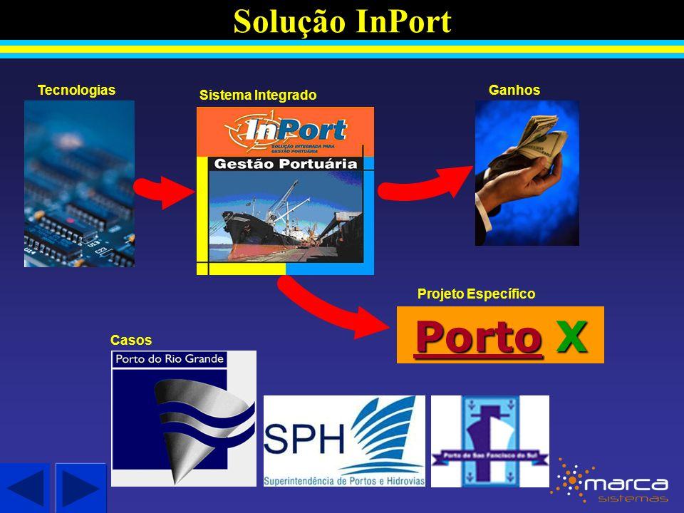 Solução InPort GanhosTecnologias Sistema Integrado Projeto Específico Casos PortoPorto X Porto
