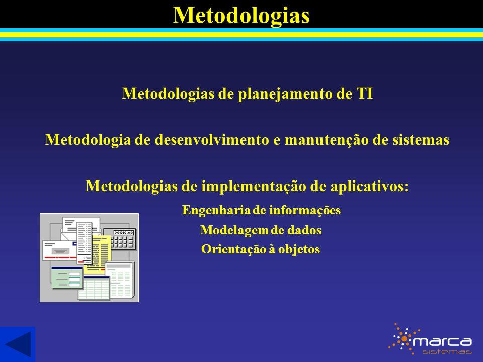 Metodologias de planejamento de TI Metodologia de desenvolvimento e manutenção de sistemas Metodologias de implementação de aplicativos: Engenharia de informações Modelagem de dados Orientação à objetos