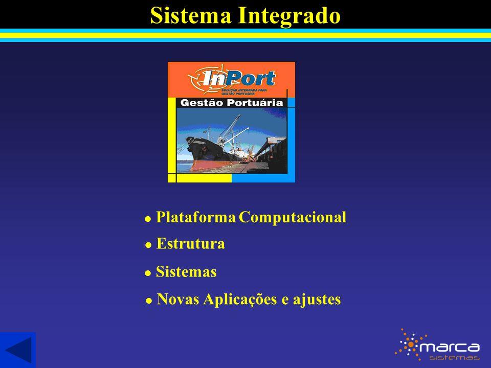 Sistema Integrado l Plataforma Computacional Plataforma Computacional l Estrutura Estrutura l Sistemas Sistemas l Novas Aplicações e ajustes Novas Aplicações e ajustes