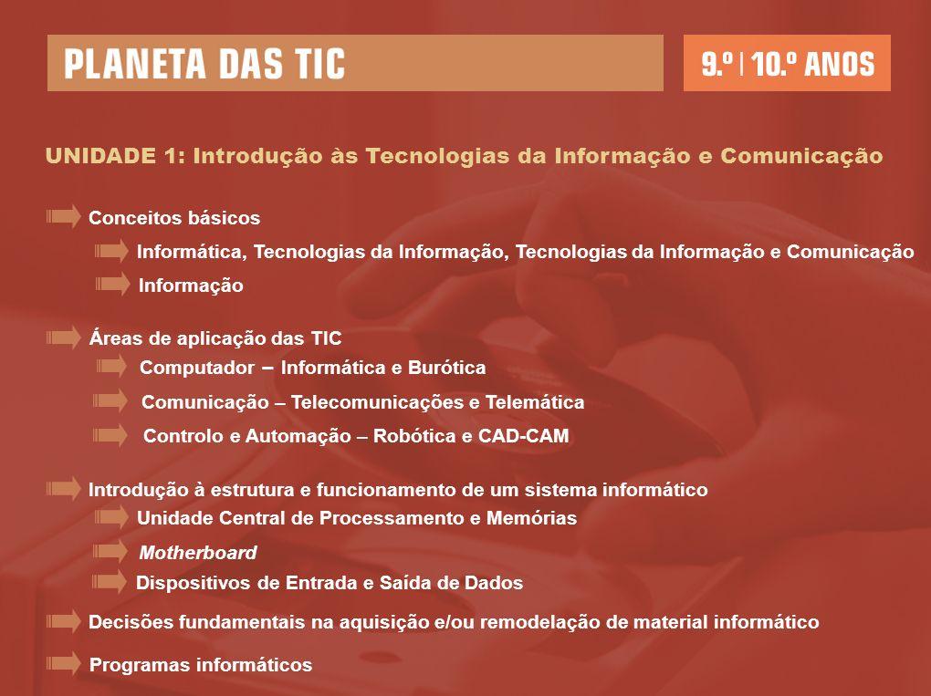 UNIDADE 1: Introdução às Tecnologias da Informação e Comunicação Áreas de aplicação das TIC Introdução à estrutura e funcionamento de um sistema informático Decisões fundamentais na aquisição e/ou remodelação de material informático Programas informáticos Conceitos básicos Informática, Tecnologias da Informação, Tecnologias da Informação e Comunicação Informação Computador – Informática e Burótica Comunicação – Telecomunicações e Telemática Controlo e Automação – Robótica e CAD-CAM Unidade Central de Processamento e Memórias Motherboard Dispositivos de Entrada e Saída de Dados
