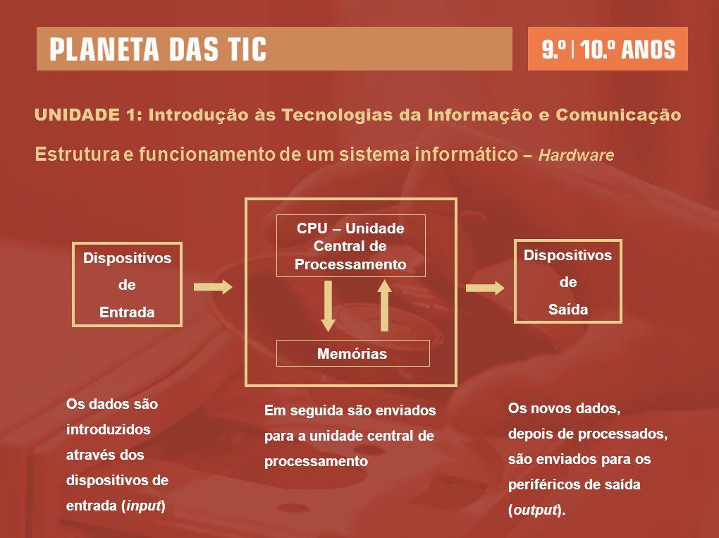 UNIDADE 1: Introdução às Tecnologias da Informação e Comunicação Estrutura e funcionamento de um sistema informático – Hardware Os dados são introduzidos através dos dispositivos de entrada (input) Em seguida são enviados para a unidade central de processamento Os novos dados, depois de processados, são enviados para os periféricos de saída (output).