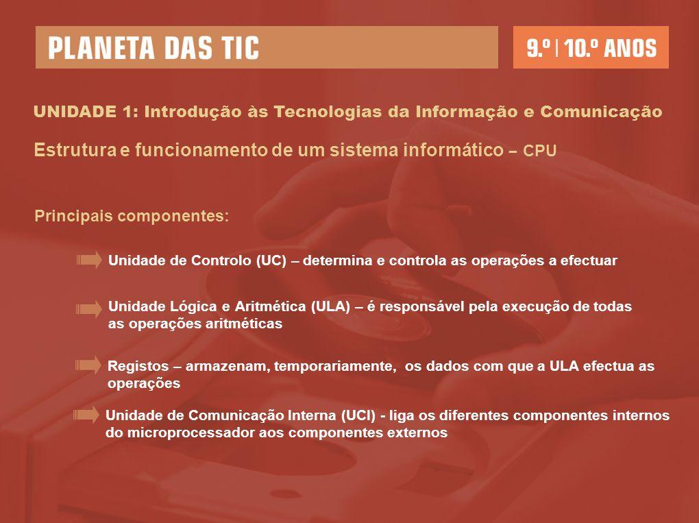 UNIDADE 1: Introdução às Tecnologias da Informação e Comunicação Estrutura e funcionamento de um sistema informático – CPU Principais componentes: Unidade de Controlo (UC) – determina e controla as operações a efectuar Unidade Lógica e Aritmética (ULA) – é responsável pela execução de todas as operações aritméticas Registos – armazenam, temporariamente, os dados com que a ULA efectua as operações Unidade de Comunicação Interna (UCI) - liga os diferentes componentes internos do microprocessador aos componentes externos