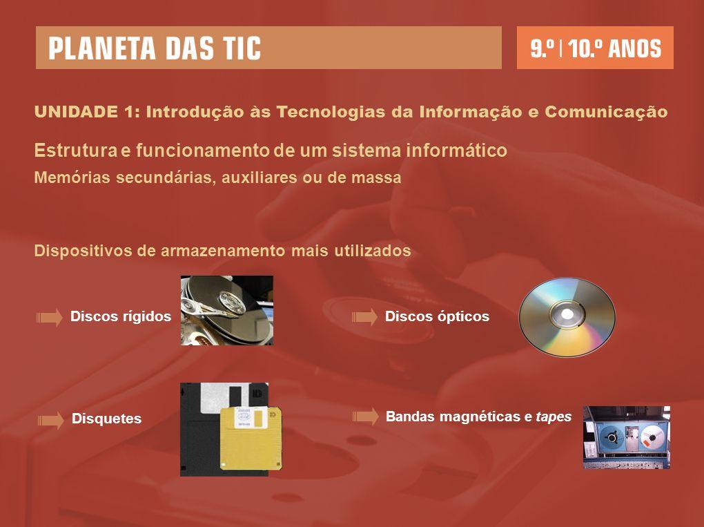 UNIDADE 1: Introdução às Tecnologias da Informação e Comunicação Estrutura e funcionamento de um sistema informático Memórias secundárias, auxiliares ou de massa Dispositivos de armazenamento mais utilizados Discos rígidos Disquetes Discos ópticos Bandas magnéticas e tapes