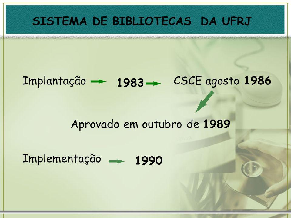 UNIVERSIDADE DO BRASIL Escolas de Música Escolas de Belas Artes Escolas de Medicina Escolas de Direito criada após a união das: Origem fragmentada em diversas unidades Surgimento da pós-graduação no Brasil década de setenta UNIVERSIDADE FEDERAL DO RIO DE JANEIRO - UFRJ