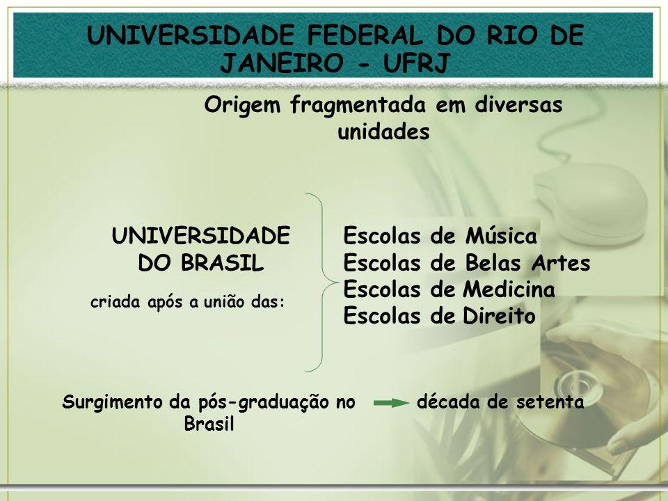 Universidade Federal do Rio de Janeiro – UFRJ Sistema de Bibliotecas e Informação - SiBI Apresentação paulamello@sibi.ufrj.brpaulamello@sibi.ufrj.br www.sibi.ufrj.br Tel.