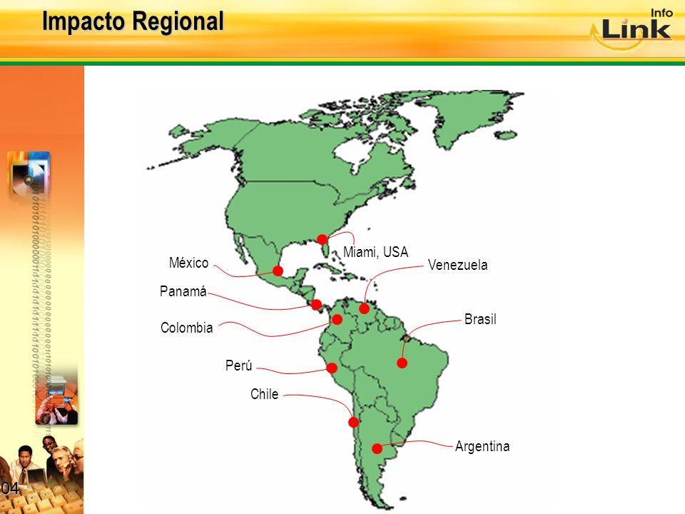 04 04 Venezuela Brasil Chile Colombia Perú Panamá México Miami, USA Impacto Regional Argentina