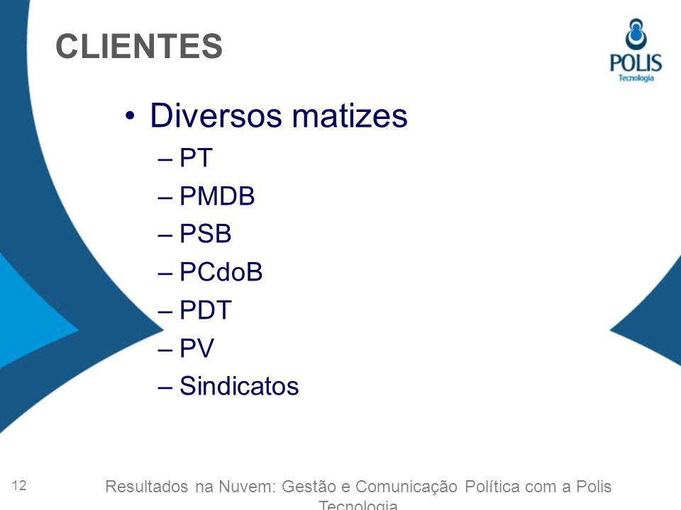 Diversos matizes –PT –PMDB –PSB –PCdoB –PDT –PV –Sindicatos CLIENTES 12 Resultados na Nuvem: Gestão e Comunicação Política com a Polis Tecnologia