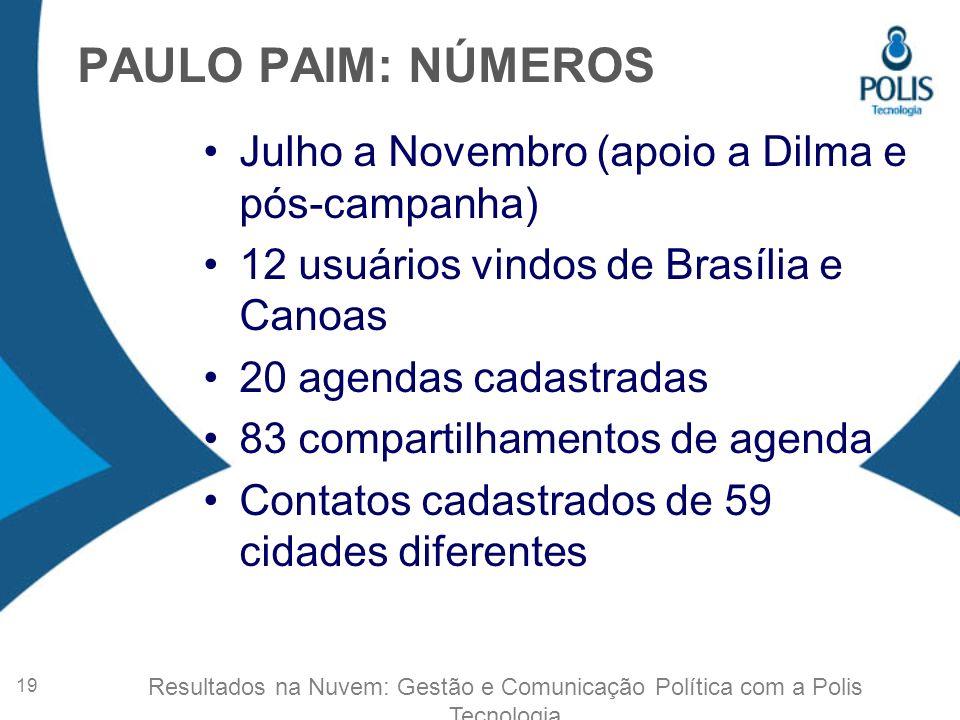 Julho a Novembro (apoio a Dilma e pós-campanha) 12 usuários vindos de Brasília e Canoas 20 agendas cadastradas 83 compartilhamentos de agenda Contatos cadastrados de 59 cidades diferentes PAULO PAIM: NÚMEROS 19 Resultados na Nuvem: Gestão e Comunicação Política com a Polis Tecnologia