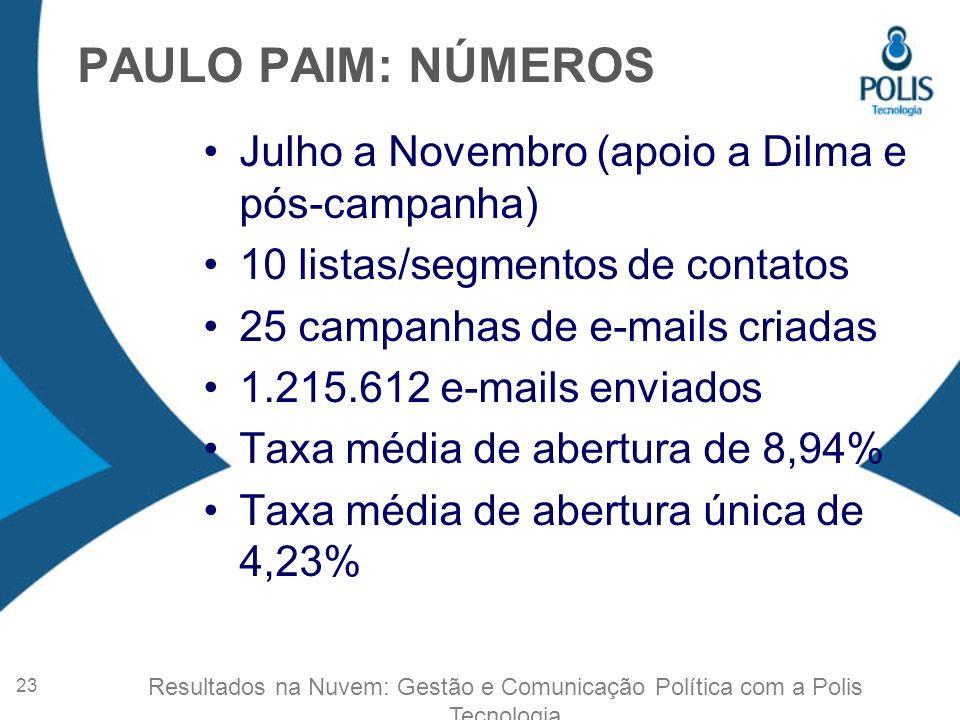Julho a Novembro (apoio a Dilma e pós-campanha) 10 listas/segmentos de contatos 25 campanhas de e-mails criadas 1.215.612 e-mails enviados Taxa média de abertura de 8,94% Taxa média de abertura única de 4,23% PAULO PAIM: NÚMEROS 23 Resultados na Nuvem: Gestão e Comunicação Política com a Polis Tecnologia
