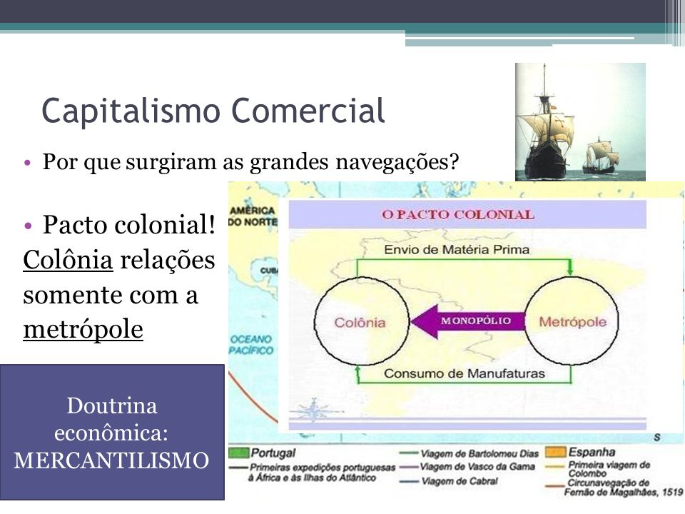 Capitalismo Comercial Por que surgiram as grandes navegações? Pacto colonial! Colônia relações somente com a metrópole Doutrina econômica: MERCANTILIS