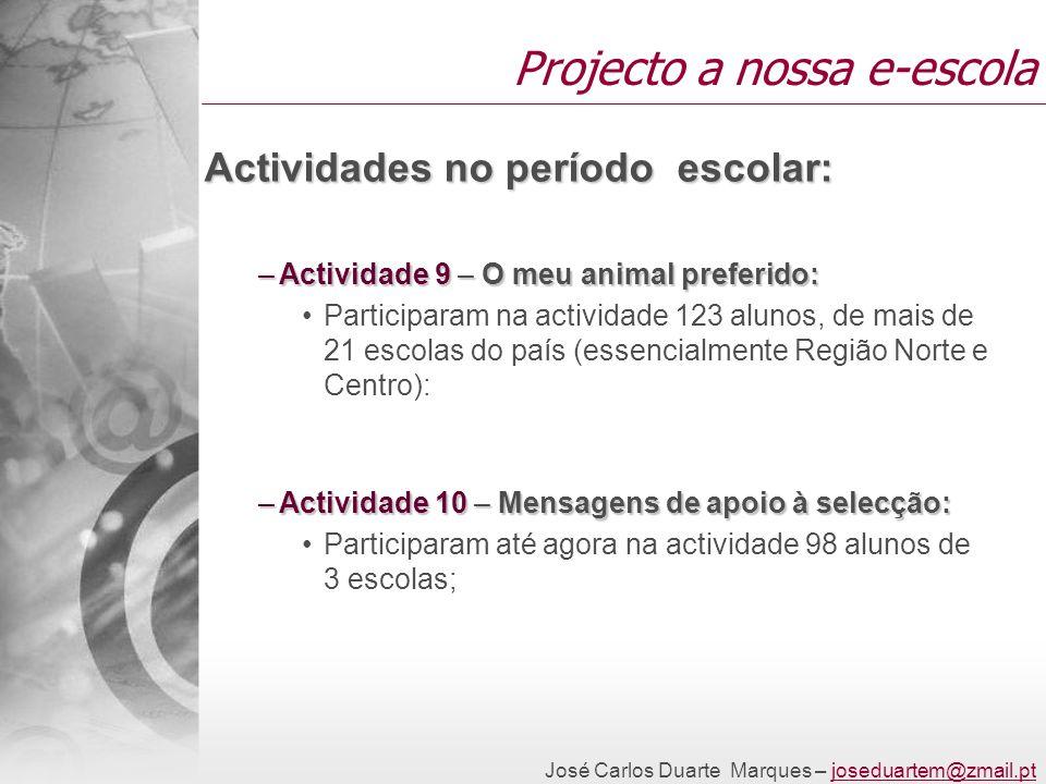 José Carlos Duarte Marques – joseduartem@zmail.ptjoseduartem@zmail.pt Projecto a nossa e-escola Actividades no período escolar: –Actividade 9 – O meu