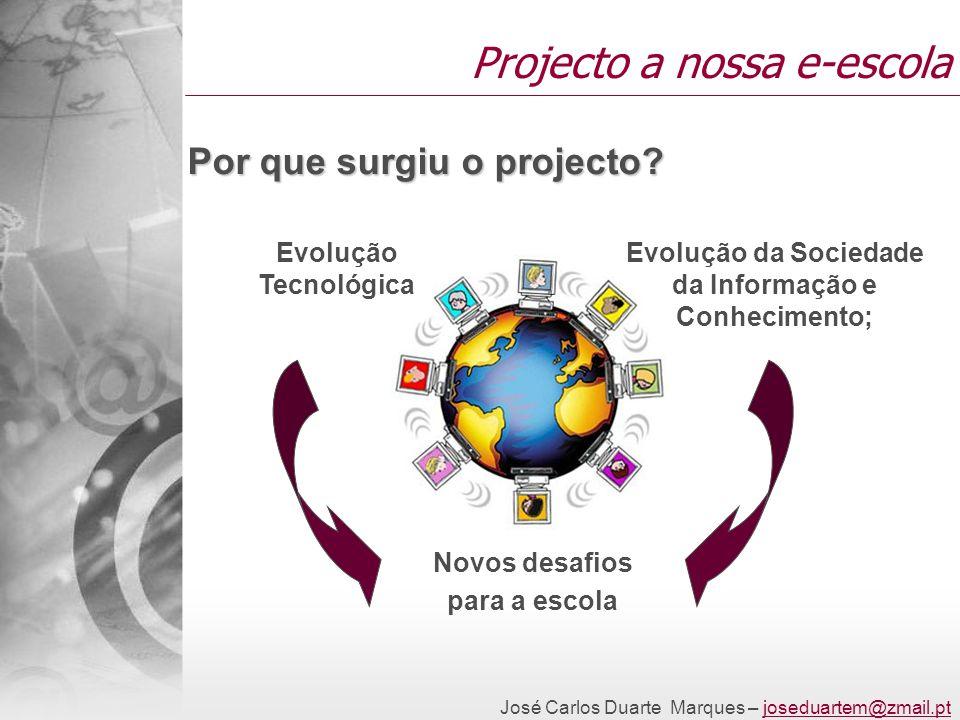 Projecto a nossa e-escola Por que surgiu o projecto? Evolução Tecnológica Evolução da Sociedade da Informação e Conhecimento; Novos desafios para a es