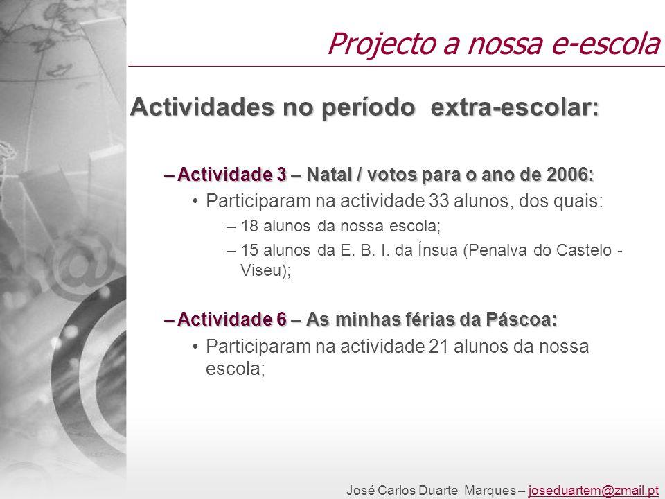 José Carlos Duarte Marques – joseduartem@zmail.ptjoseduartem@zmail.pt Projecto a nossa e-escola Actividades no período extra-escolar: –Actividade 3 – Natal / votos para o ano de 2006: Participaram na actividade 33 alunos, dos quais: –18 alunos da nossa escola; –15 alunos da E.