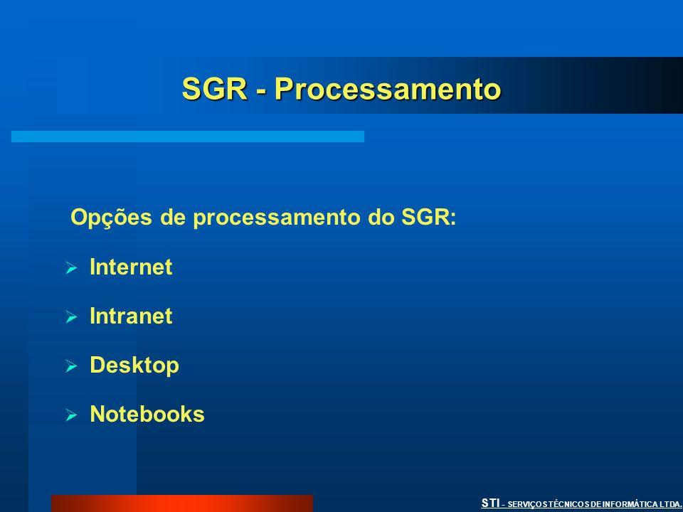 STI - SERVIÇOS TÉCNICOS DE INFORMÁTICA LTDA. SGR - Processamento Opções de processamento do SGR: Internet Intranet Desktop Notebooks
