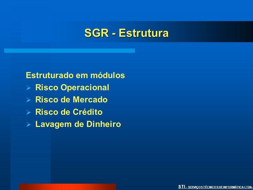 STI - SERVIÇOS TÉCNICOS DE INFORMÁTICA LTDA. SGR - Estrutura Estruturado em módulos Risco Operacional Risco de Mercado Risco de Crédito Lavagem de Din