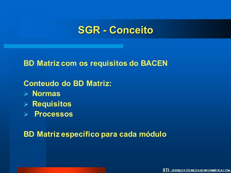 STI - SERVIÇOS TÉCNICOS DE INFORMÁTICA LTDA. SGR - Conceito BD Matriz com os requisitos do BACEN Conteudo do BD Matriz: Normas Requisitos Processos BD