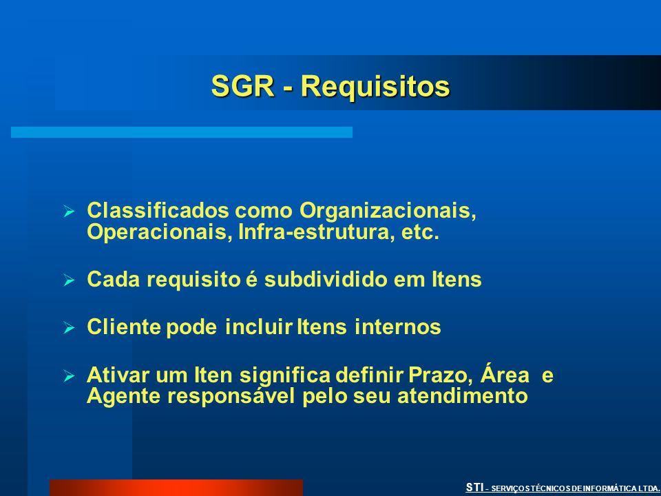 STI - SERVIÇOS TÉCNICOS DE INFORMÁTICA LTDA. SGR - Requisitos Classificados como Organizacionais, Operacionais, Infra-estrutura, etc. Cada requisito é