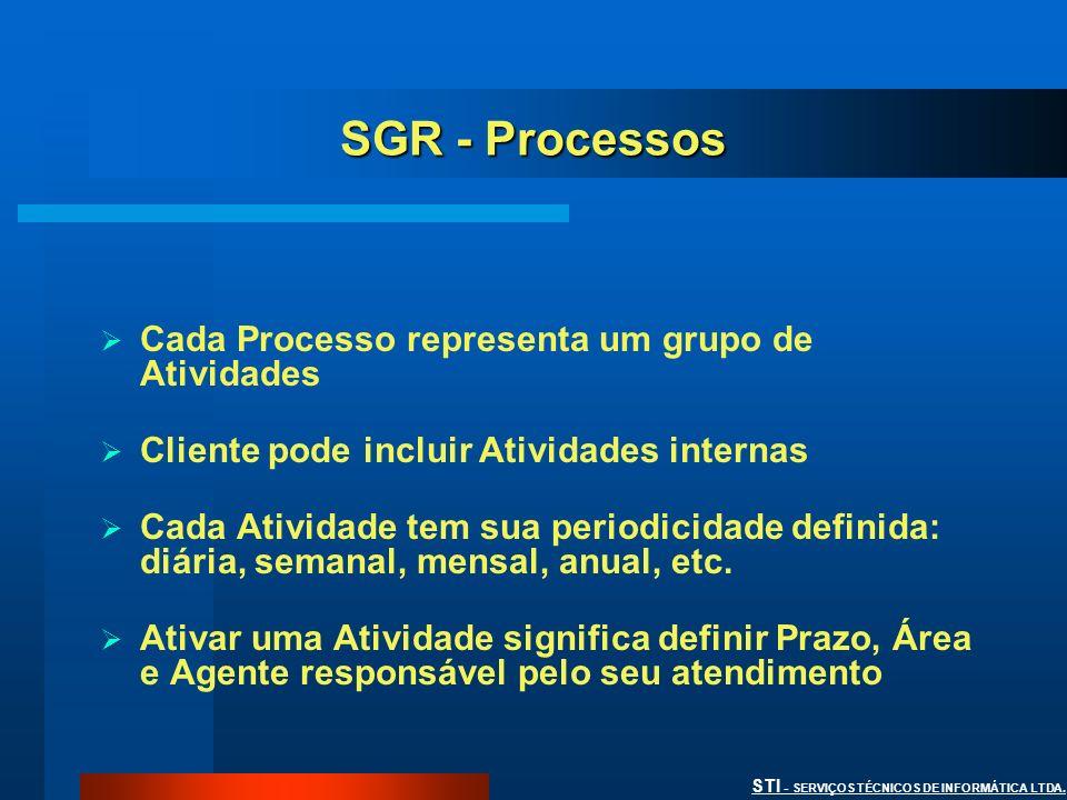 STI - SERVIÇOS TÉCNICOS DE INFORMÁTICA LTDA. SGR - Processos Cada Processo representa um grupo de Atividades Cliente pode incluir Atividades internas