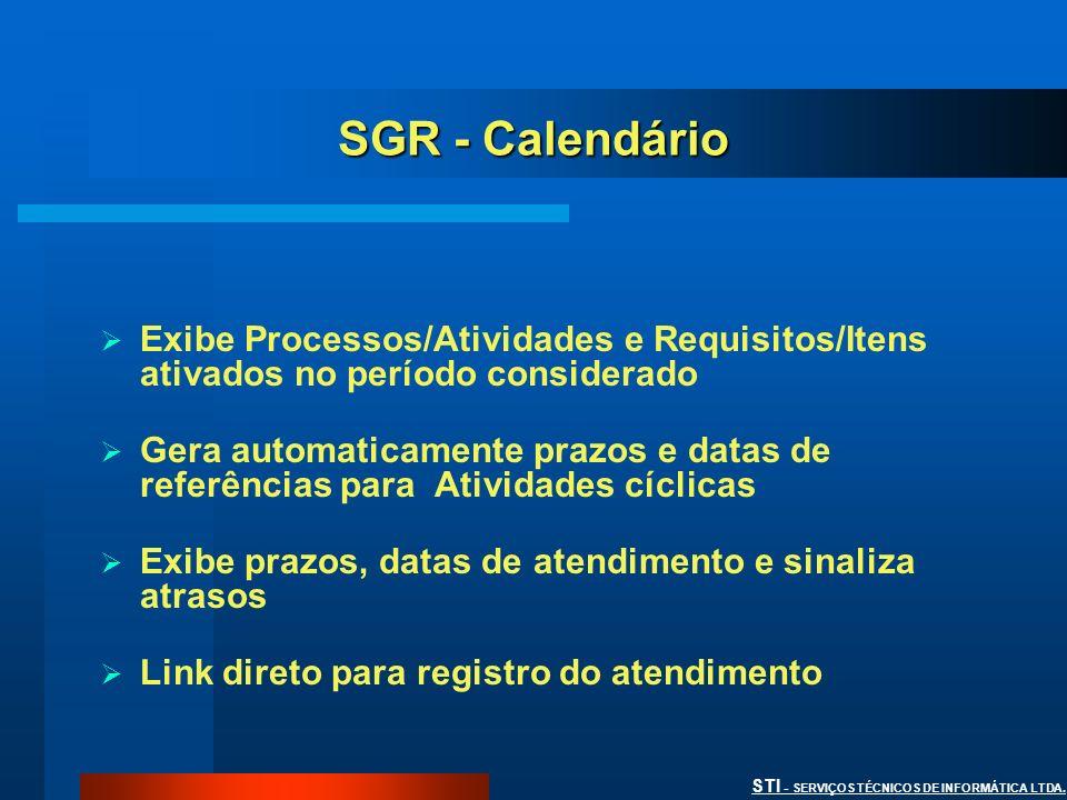 STI - SERVIÇOS TÉCNICOS DE INFORMÁTICA LTDA. SGR - Calendário Exibe Processos/Atividades e Requisitos/Itens ativados no período considerado Gera autom